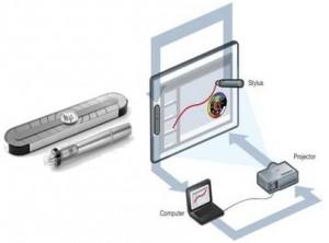 HP-Pocket-Whiteboard