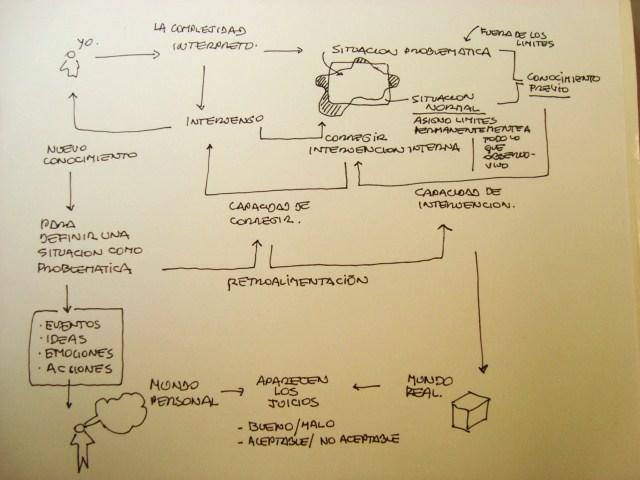 1-complejidad