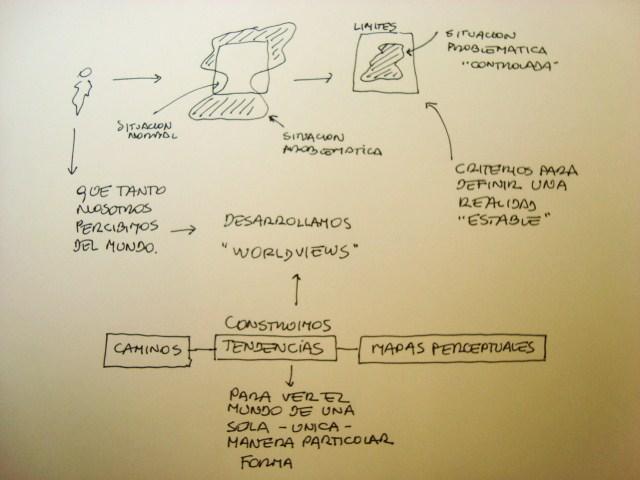 2-complejidad