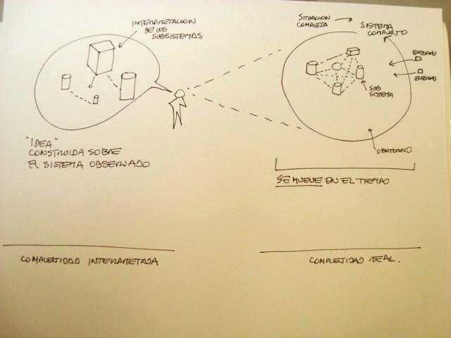 4-complejidad