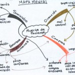 mapa-mental-2[1]