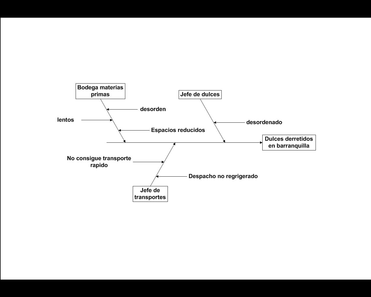 diagrama-14