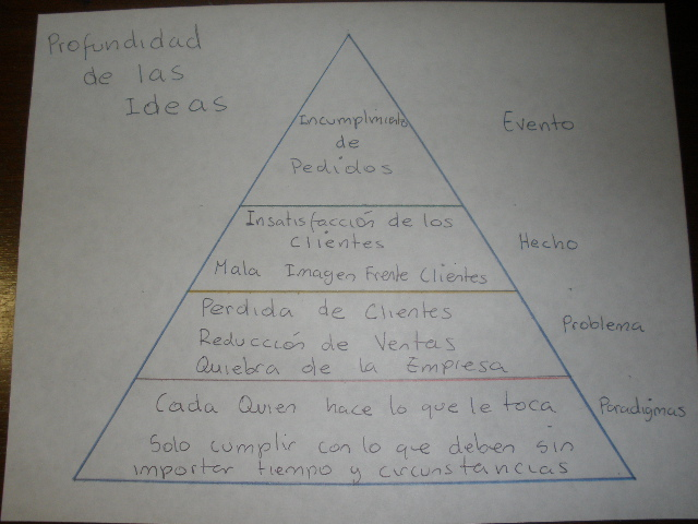 profundiad-ideas-foto