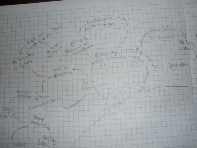 mapa-circular-2