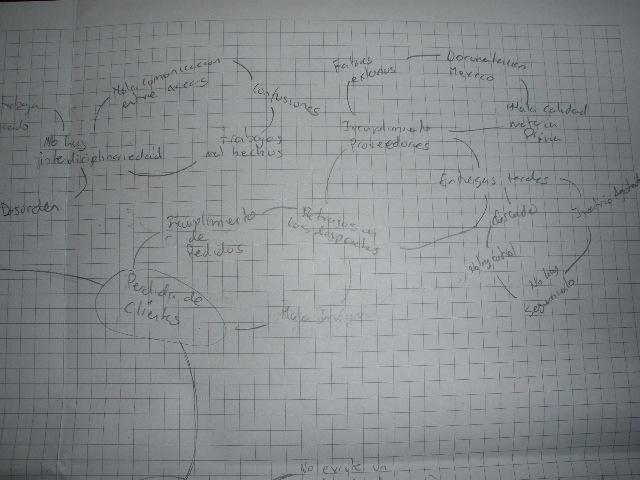 mapa-circular-3