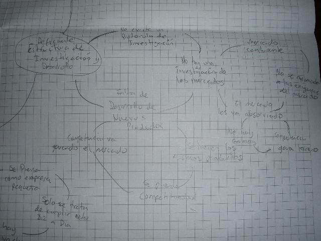 mapa-circular-4