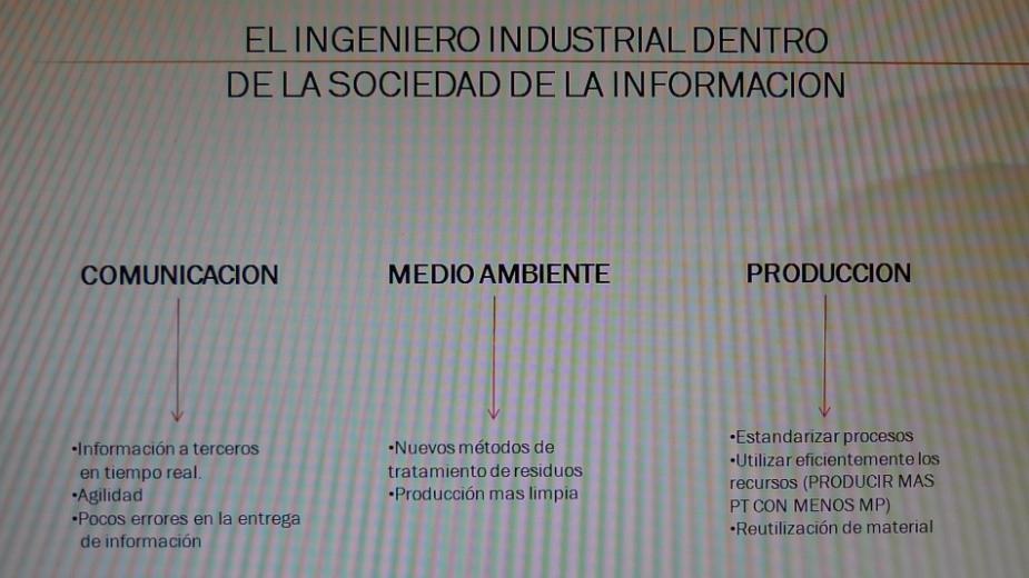 ing-industrial