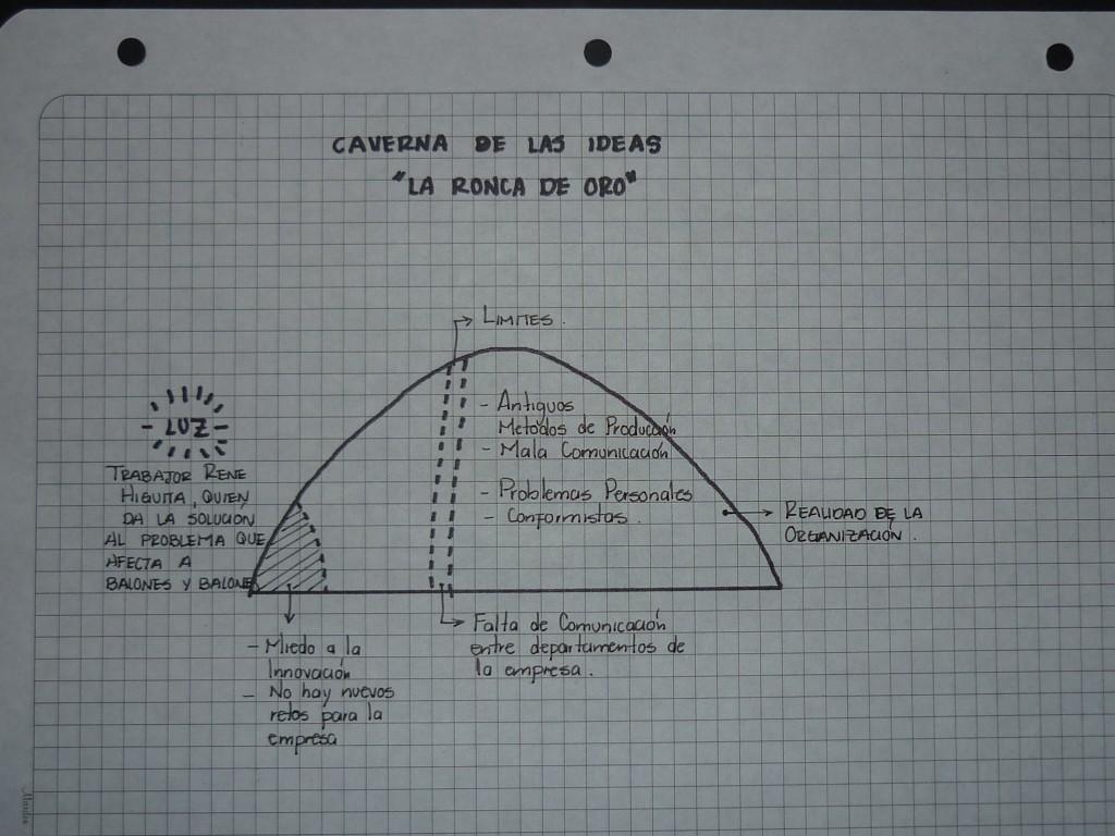 Caverna Ideas