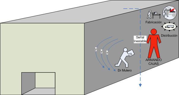 matrix-armando-cajas2