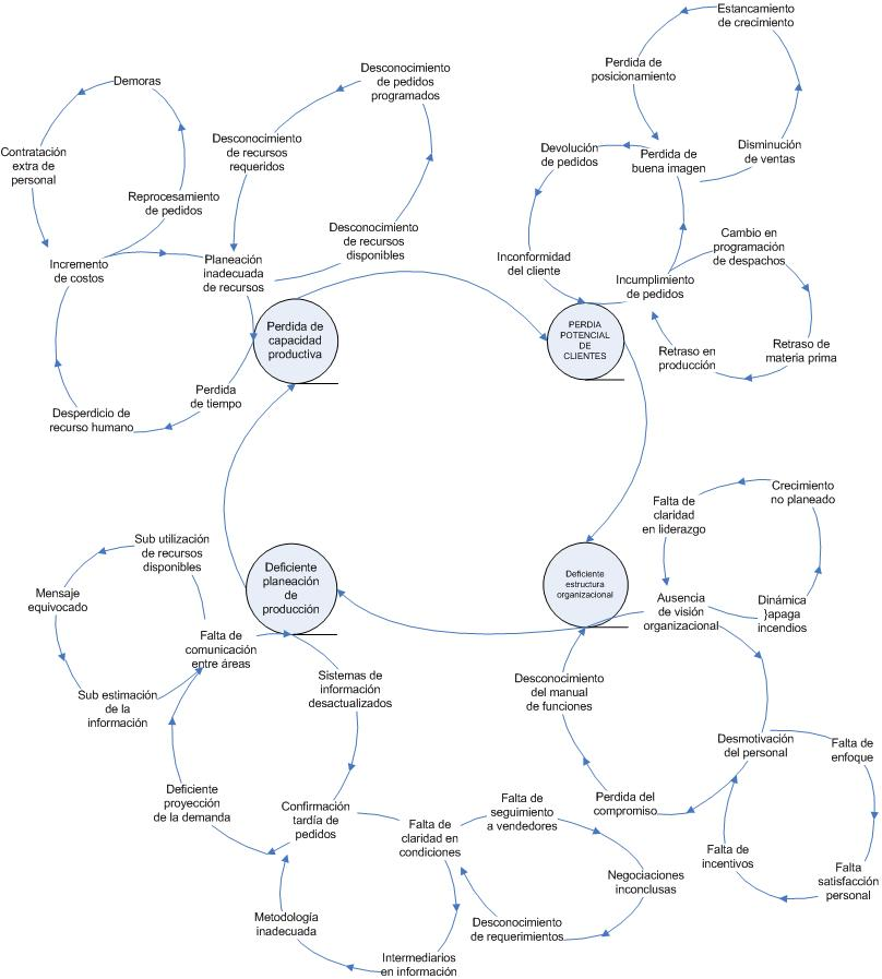 mapa-circular