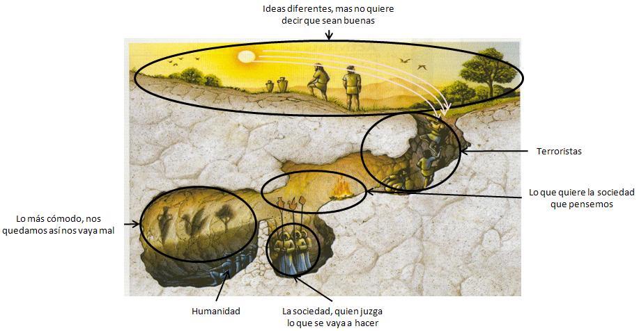 punto-de-mira-caverna