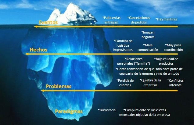 iceberg-armando-cajas