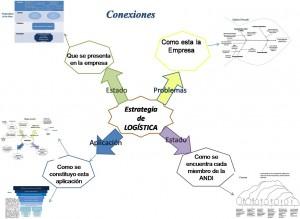 conexiones-parcial