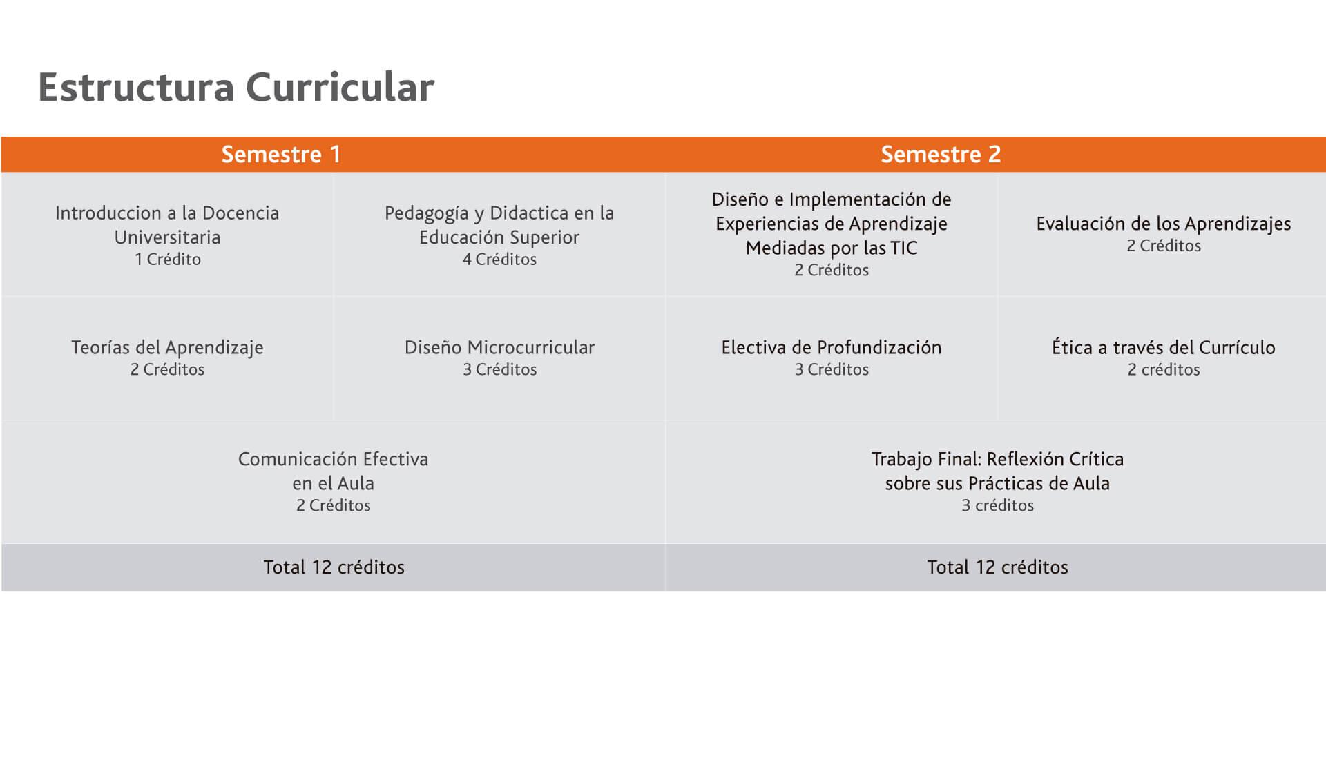 Famoso Escribir Un Currículum Para La Aplicación De Posgrado Modelo ...