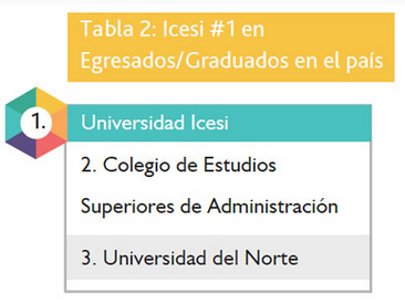 tabla-egresado-vs-otras-universidades