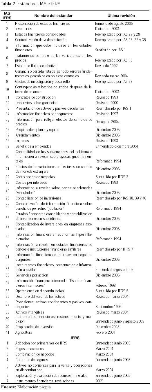 Vista de ANÁLISIS DEL MARCO CONCEPTUAL PARA LA PREPARACIÓN Y ...