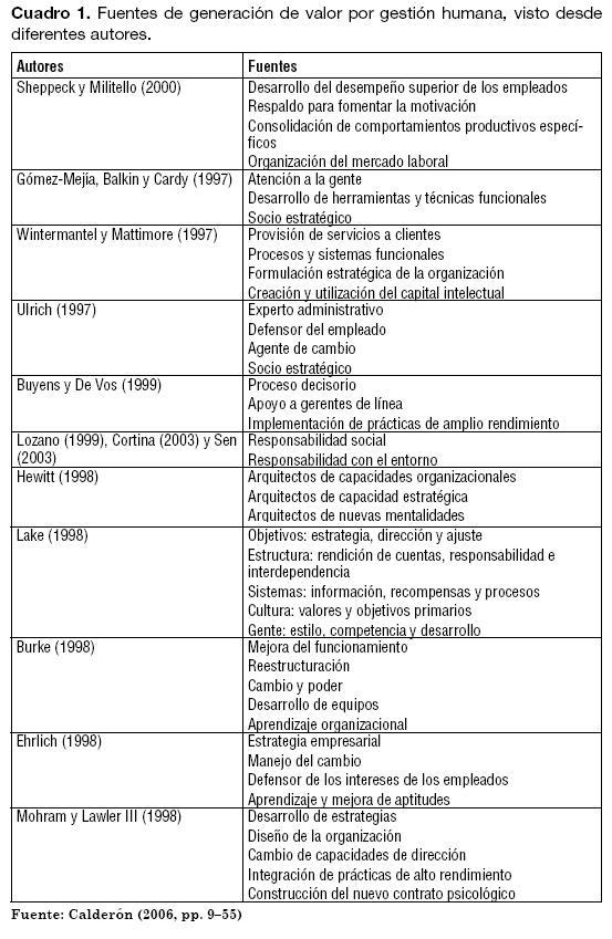 GESTIÓN HUMANA: TENDENCIAS Y PERSPECTIVAS | Saldarriaga Ríos ...