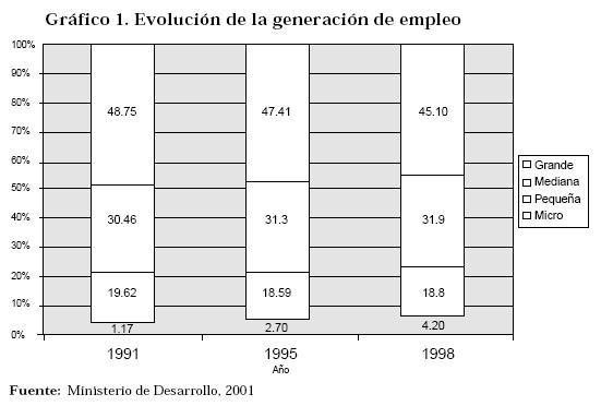 Empresas forex en colombia